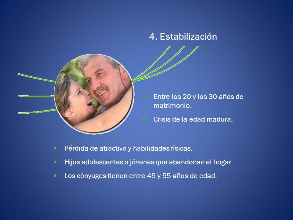 4. Estabilización Entre los 20 y los 30 años de matrimonio.