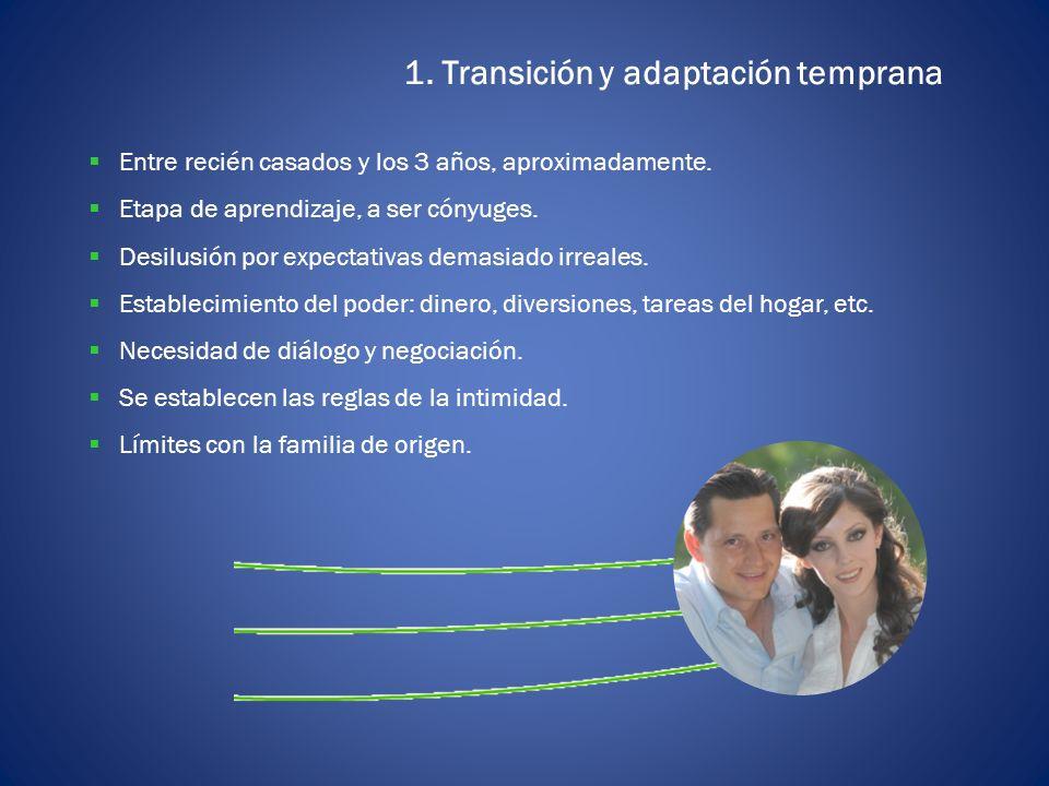 1. Transición y adaptación temprana