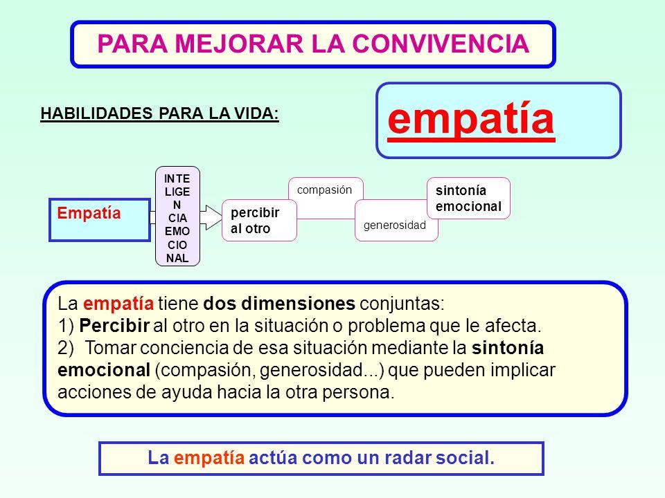 PARA MEJORAR LA CONVIVENCIA La empatía actúa como un radar social.