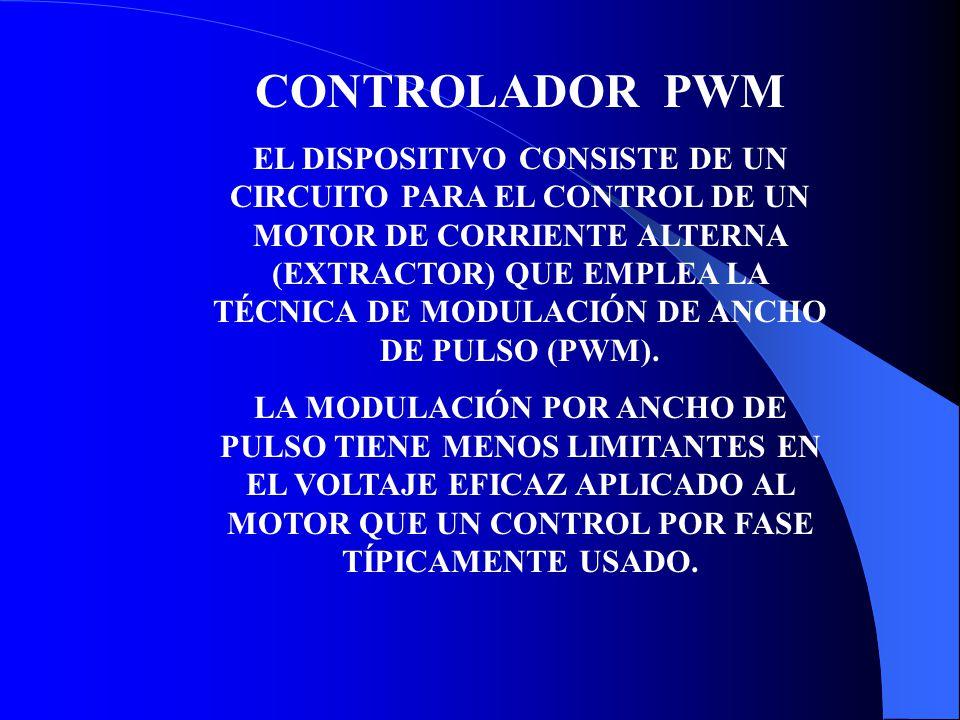 CONTROLADOR PWM
