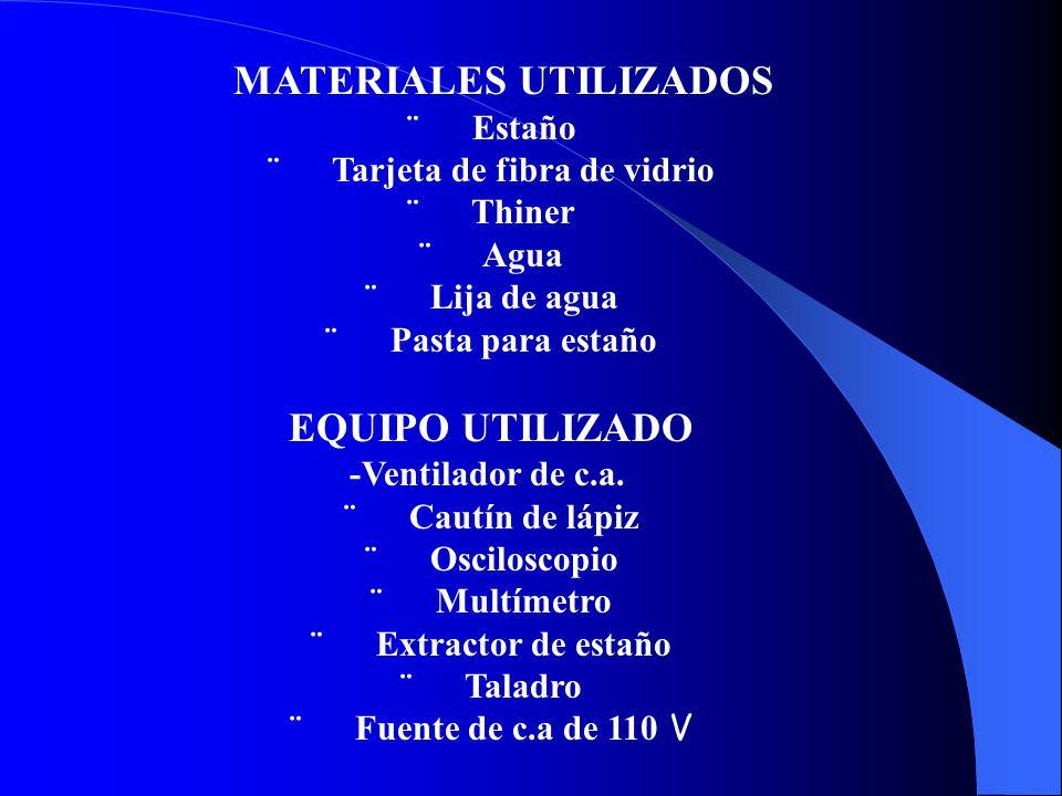 ¨ Tarjeta de fibra de vidrio