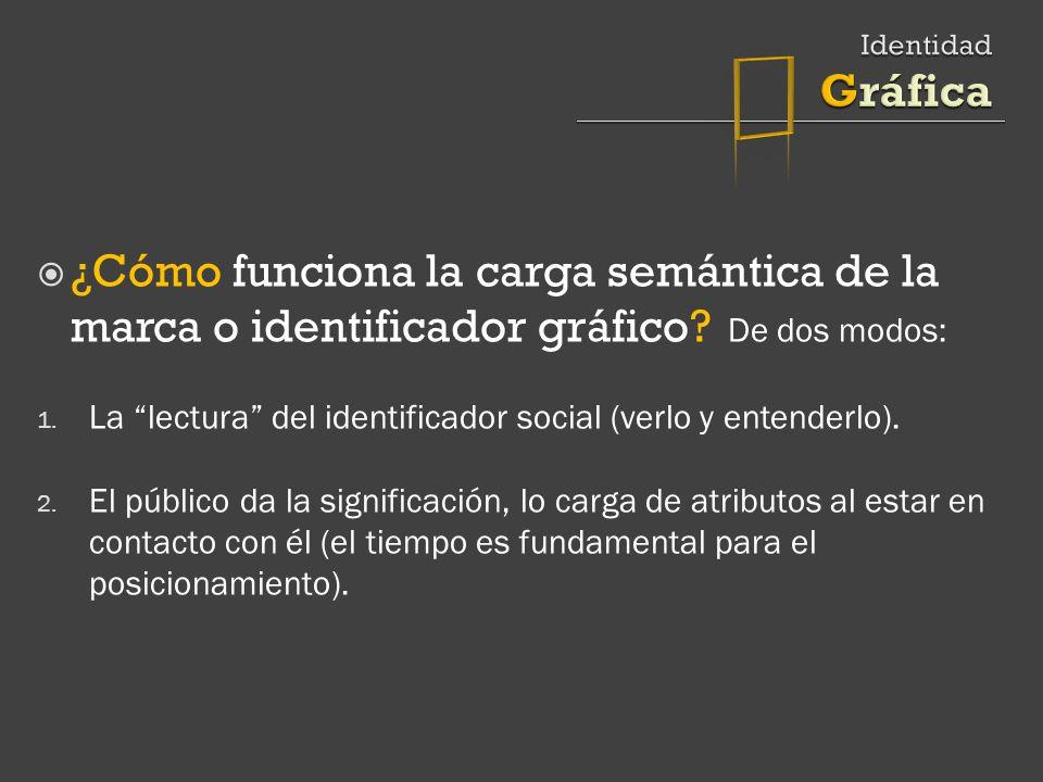 Identidad Gráfica. ¿Cómo funciona la carga semántica de la marca o identificador gráfico De dos modos: