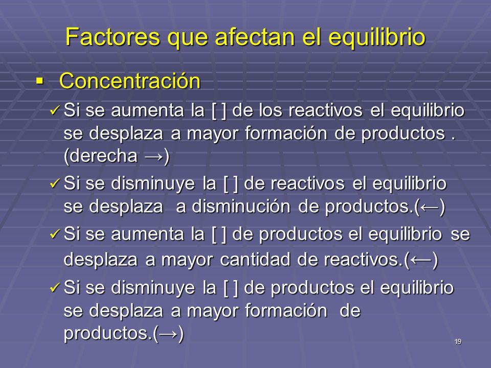 Factores que afectan el equilibrio