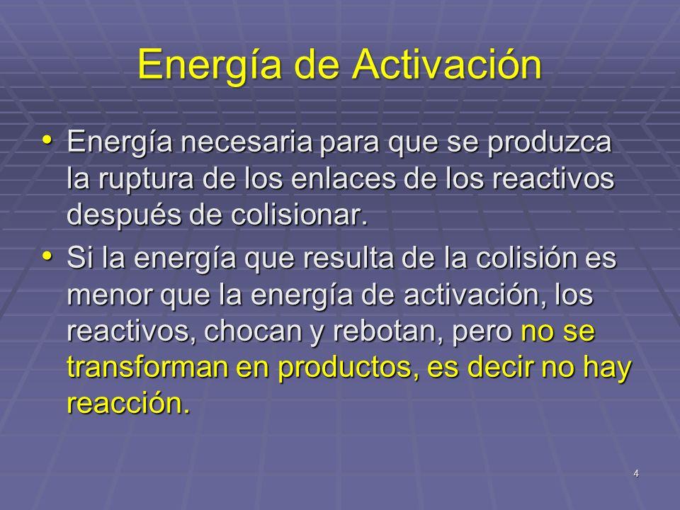 Energía de Activación Energía necesaria para que se produzca la ruptura de los enlaces de los reactivos después de colisionar.