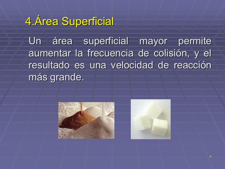4.Área Superficial Un área superficial mayor permite aumentar la frecuencia de colisión, y el resultado es una velocidad de reacción más grande.