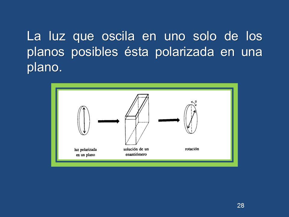La luz que oscila en uno solo de los planos posibles ésta polarizada en una plano.