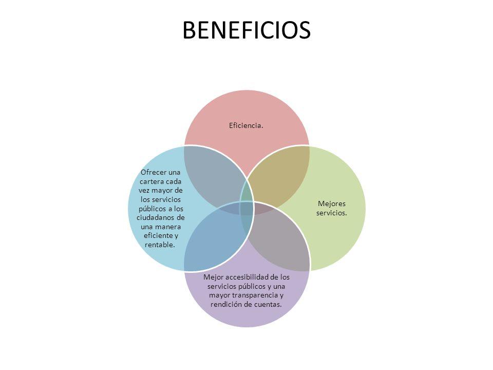 BENEFICIOS Eficiencia.