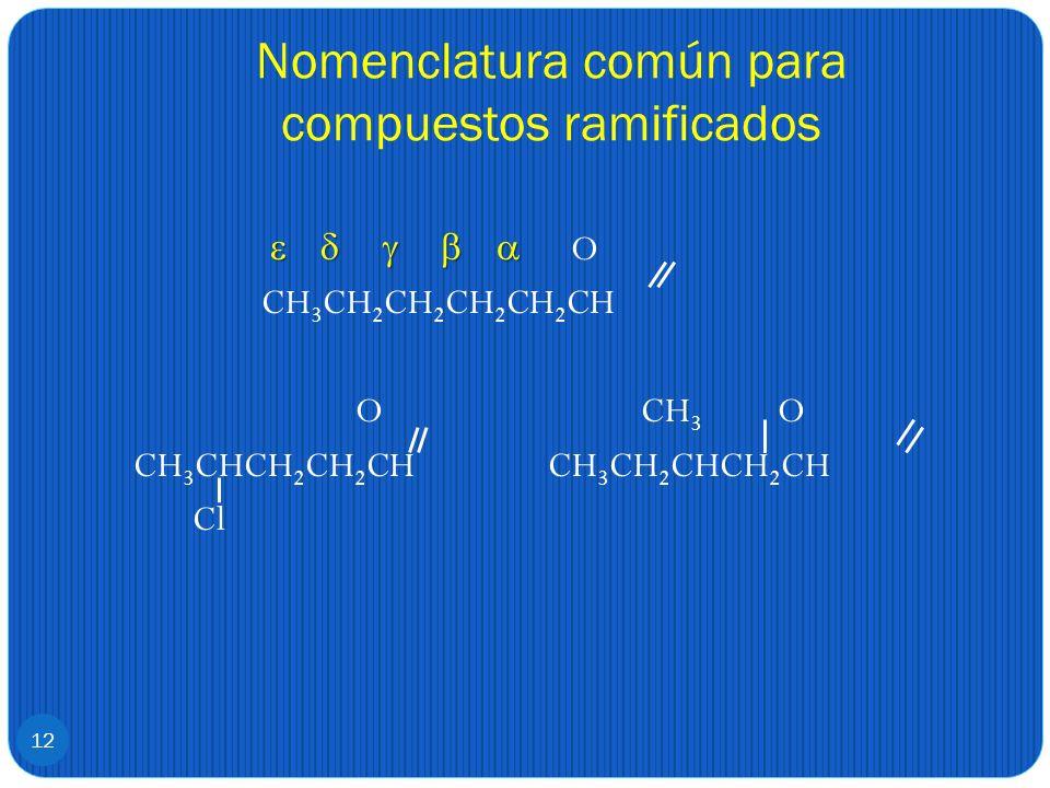 Nomenclatura común para compuestos ramificados