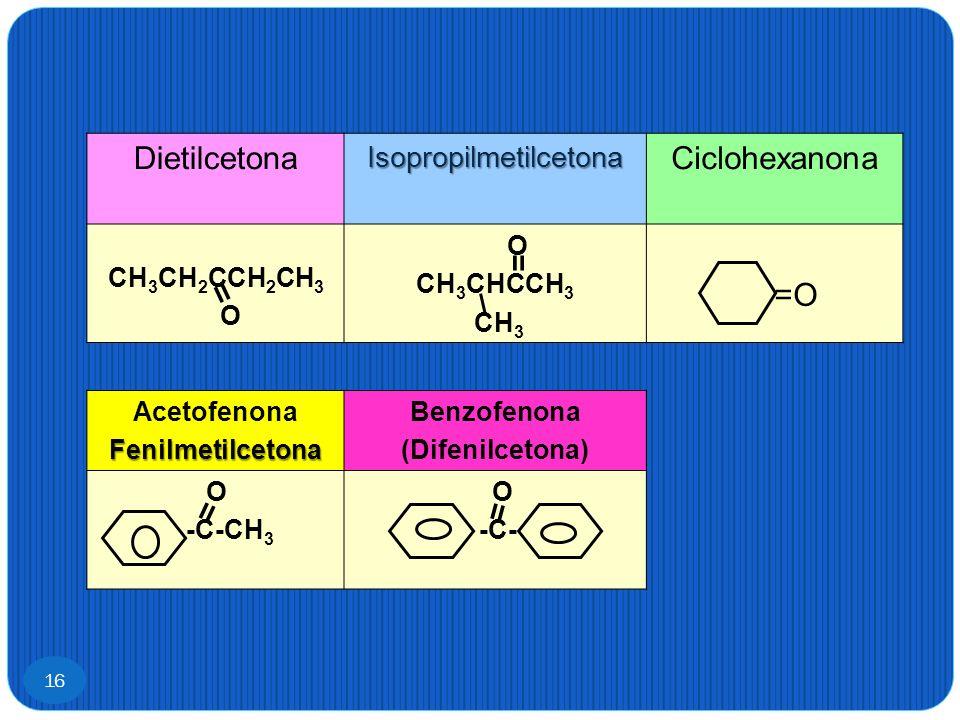 Isopropilmetilcetona