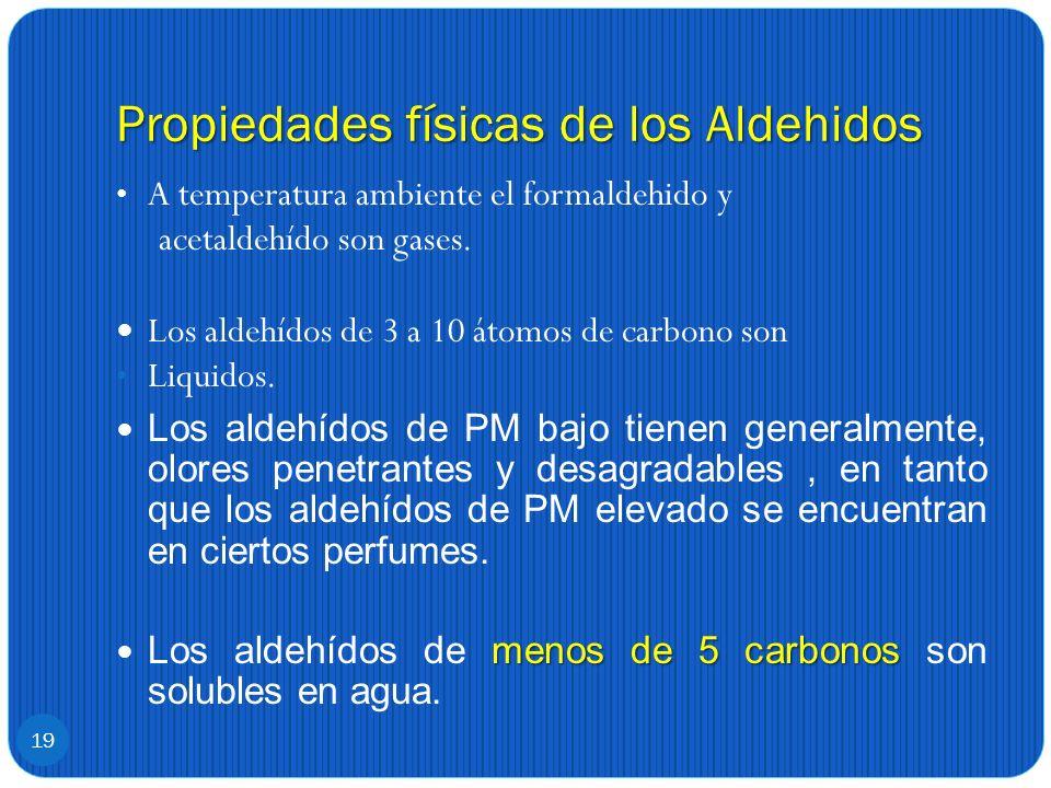 Propiedades físicas de los Aldehidos