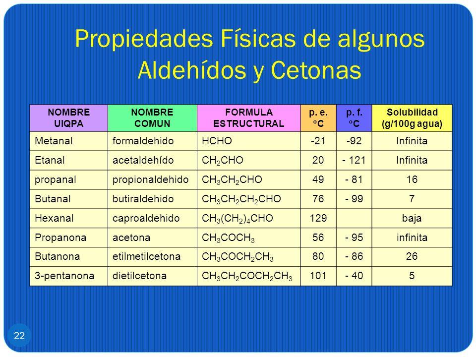 Propiedades Físicas de algunos Aldehídos y Cetonas