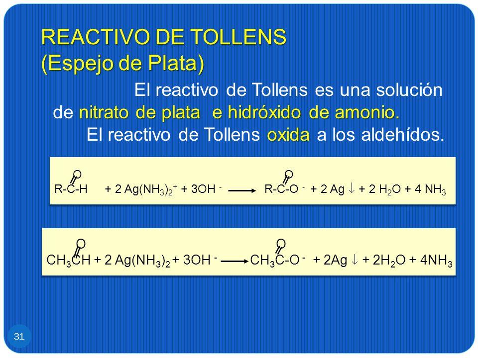 REACTIVO DE TOLLENS (Espejo de Plata)