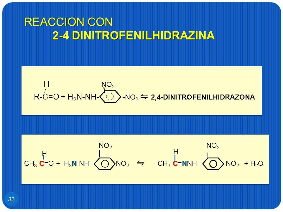 REACCION CON 2-4 DINITROFENILHIDRAZINA