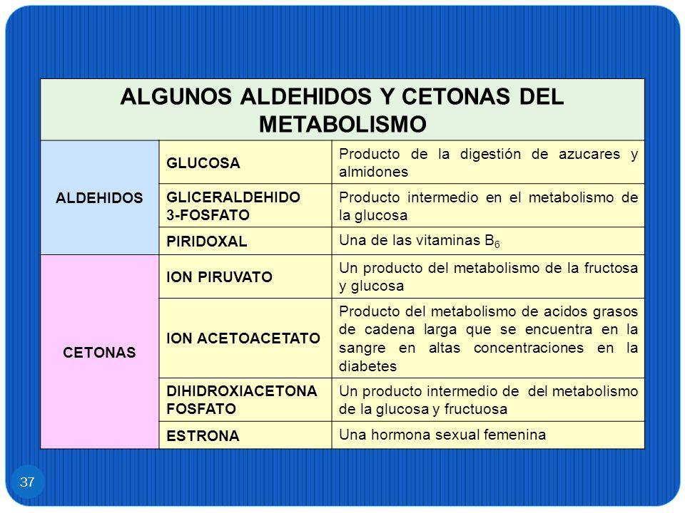ALGUNOS ALDEHIDOS Y CETONAS DEL METABOLISMO