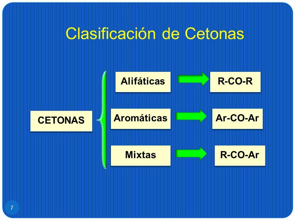 Clasificación de Cetonas