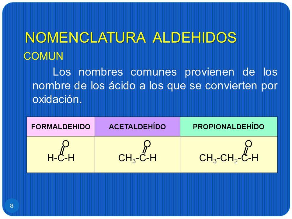 NOMENCLATURA ALDEHIDOS