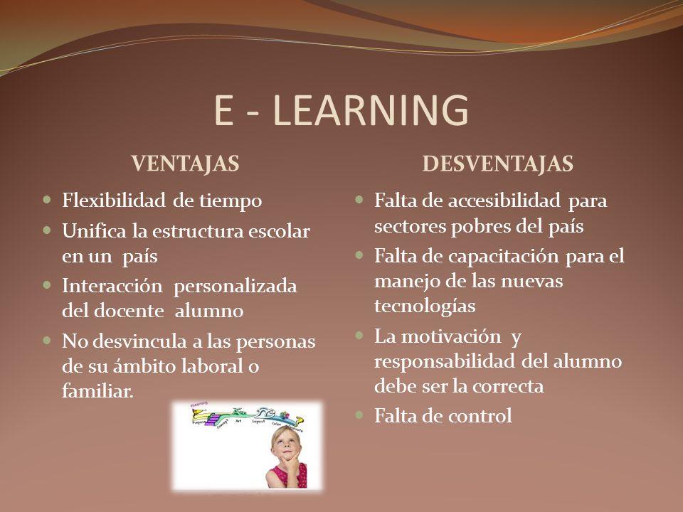 E - LEARNING VENTAJAS DESVENTAJAS Flexibilidad de tiempo