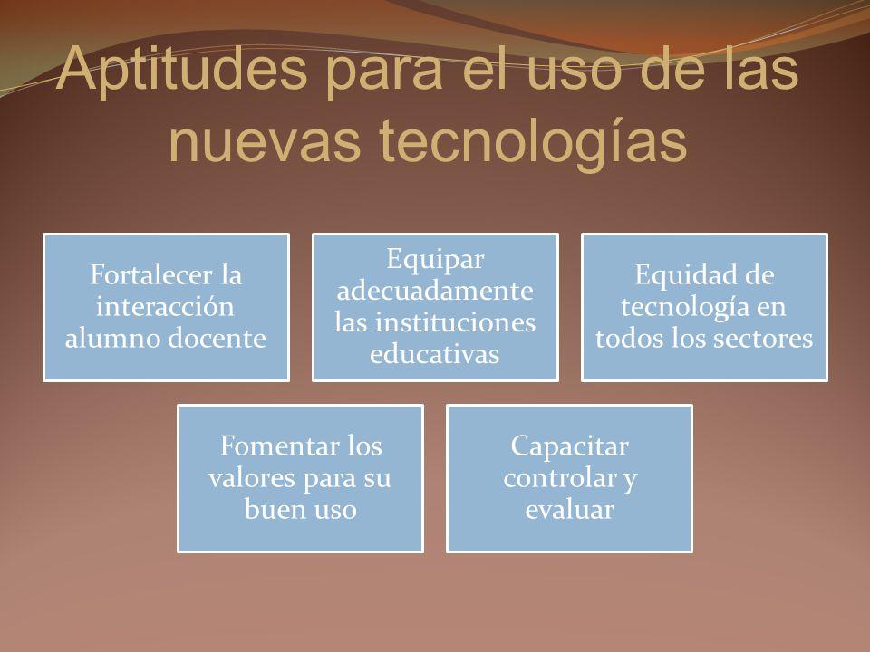 Aptitudes para el uso de las nuevas tecnologías