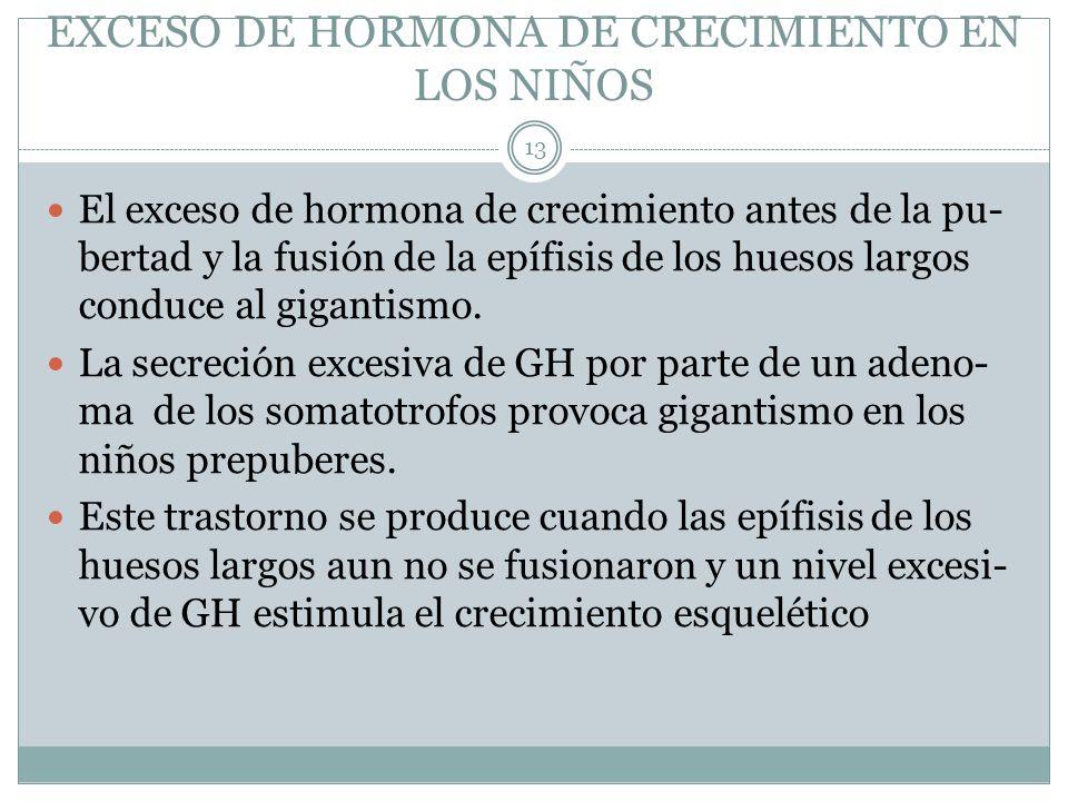 EXCESO DE HORMONA DE CRECIMIENTO EN LOS NIÑOS
