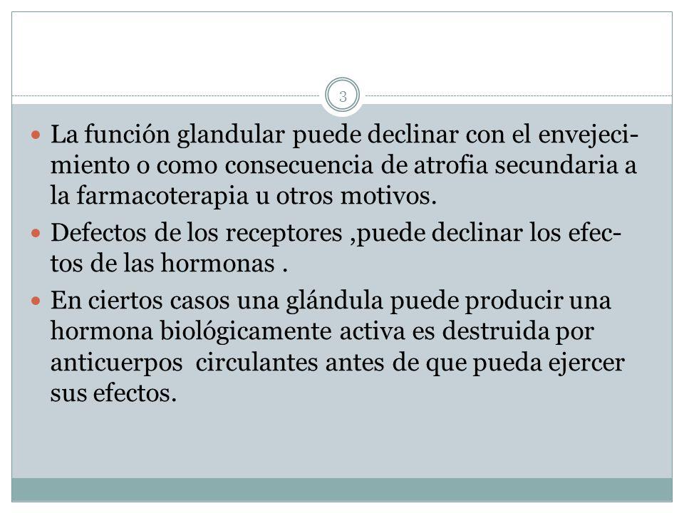 La función glandular puede declinar con el envejeci-miento o como consecuencia de atrofia secundaria a la farmacoterapia u otros motivos.