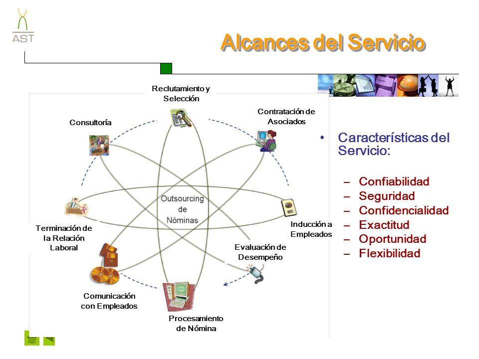 Alcances del Servicio Características del Servicio: Confiabilidad