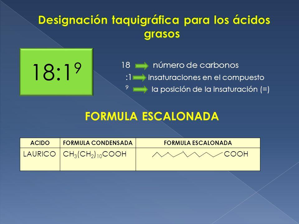 Designación taquigráfica para los ácidos grasos
