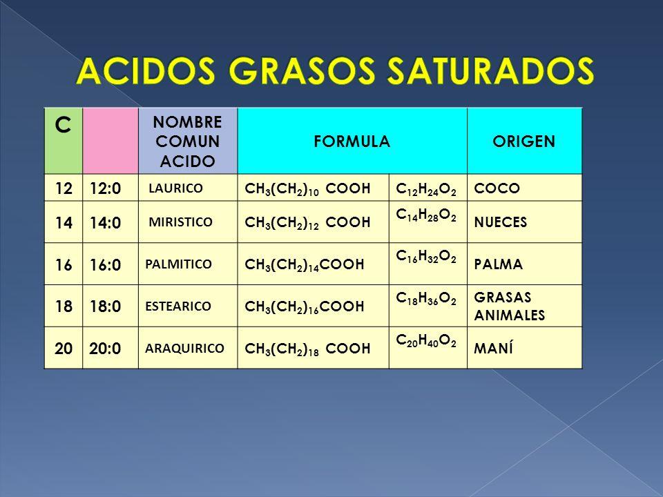 ACIDOS GRASOS SATURADOS