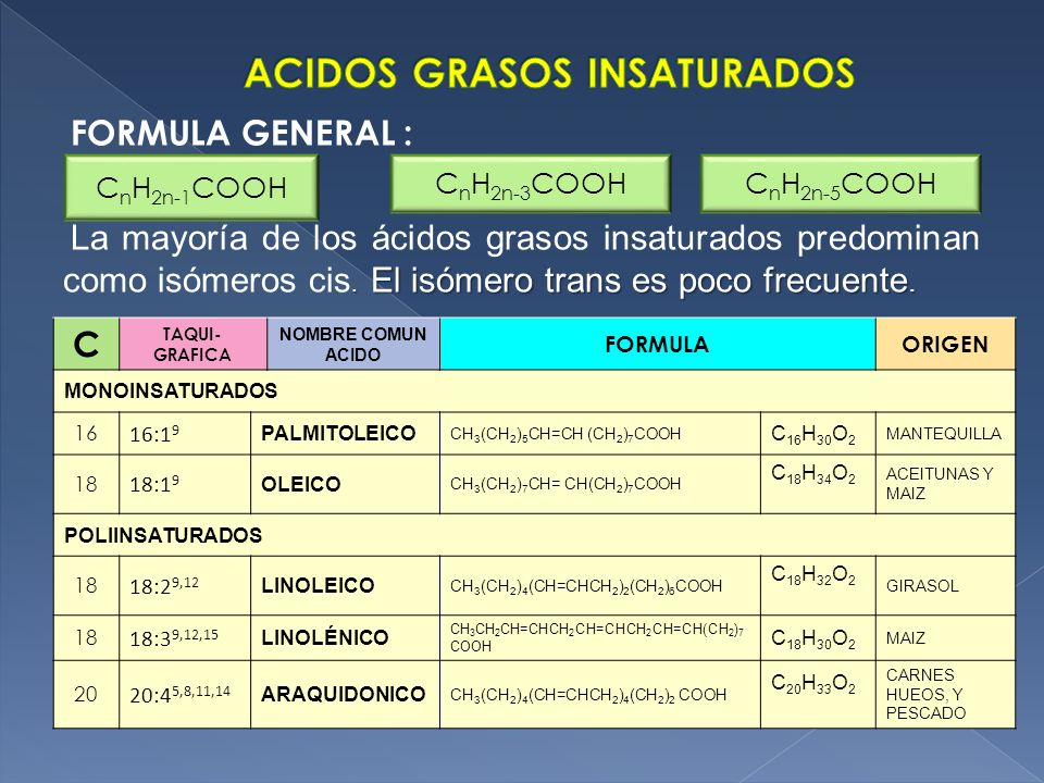 ACIDOS GRASOS INSATURADOS