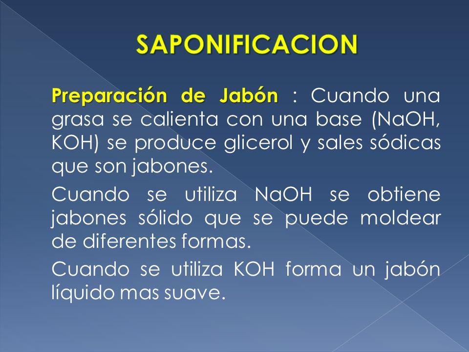 SAPONIFICACION
