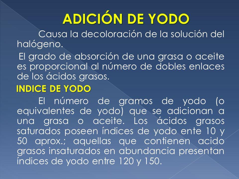 ADICIÓN DE YODO