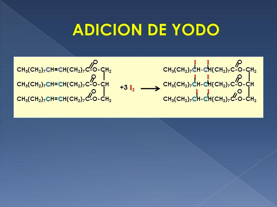 ADICION DE YODO +3 I2 O CH3(CH2)7CH=CH(CH2)7C-O-CH2