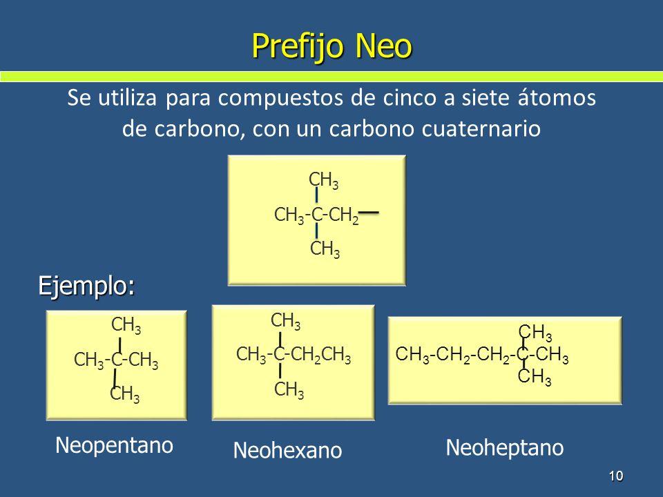 Prefijo Neo Se utiliza para compuestos de cinco a siete átomos de carbono, con un carbono cuaternario.