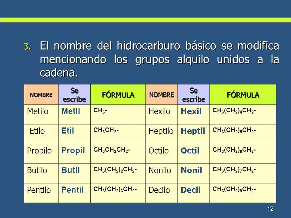El nombre del hidrocarburo básico se modifica mencionando los grupos alquilo unidos a la cadena.