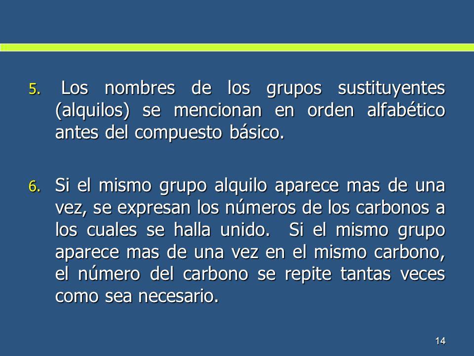 Los nombres de los grupos sustituyentes (alquilos) se mencionan en orden alfabético antes del compuesto básico.