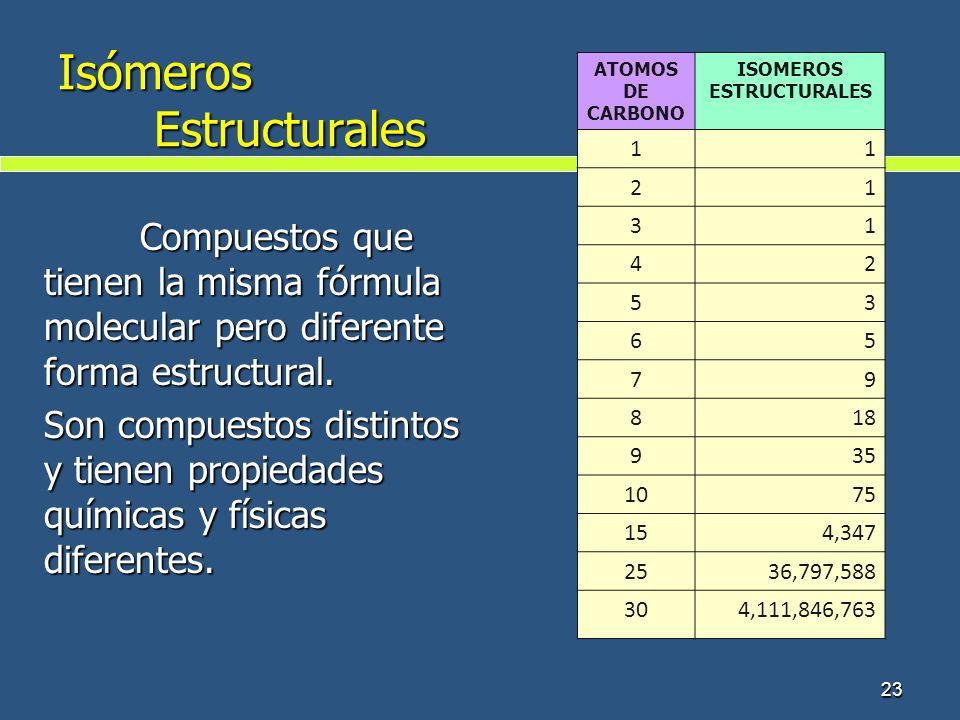 Isómeros Estructurales