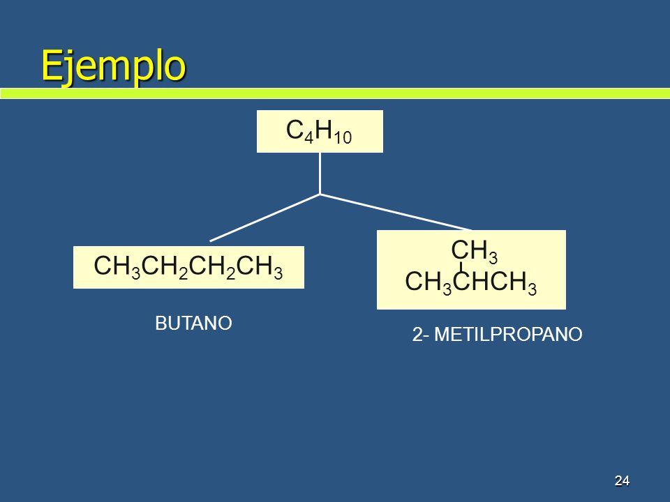 Ejemplo C4H10 CH3 CH3CHCH3 CH3CH2CH2CH3 BUTANO 2- METILPROPANO