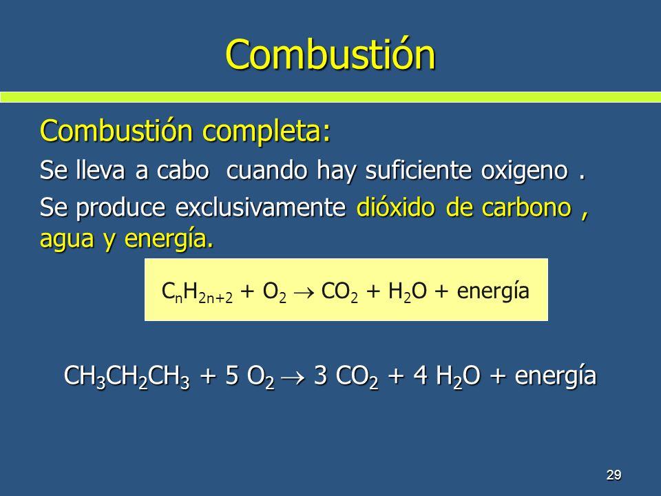 Combustión Combustión completa:
