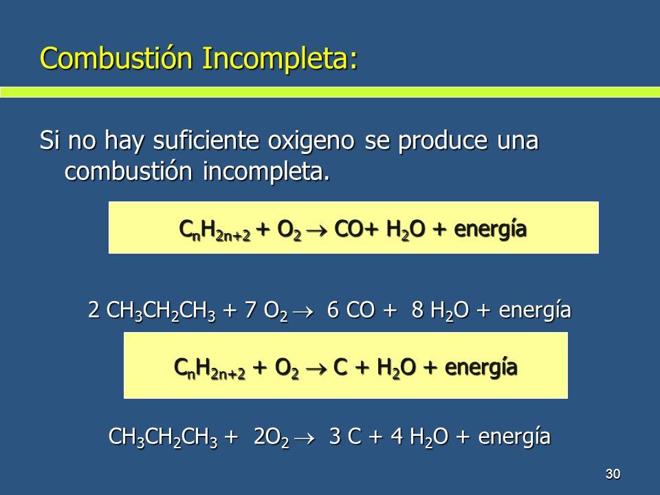 Combustión Incompleta: