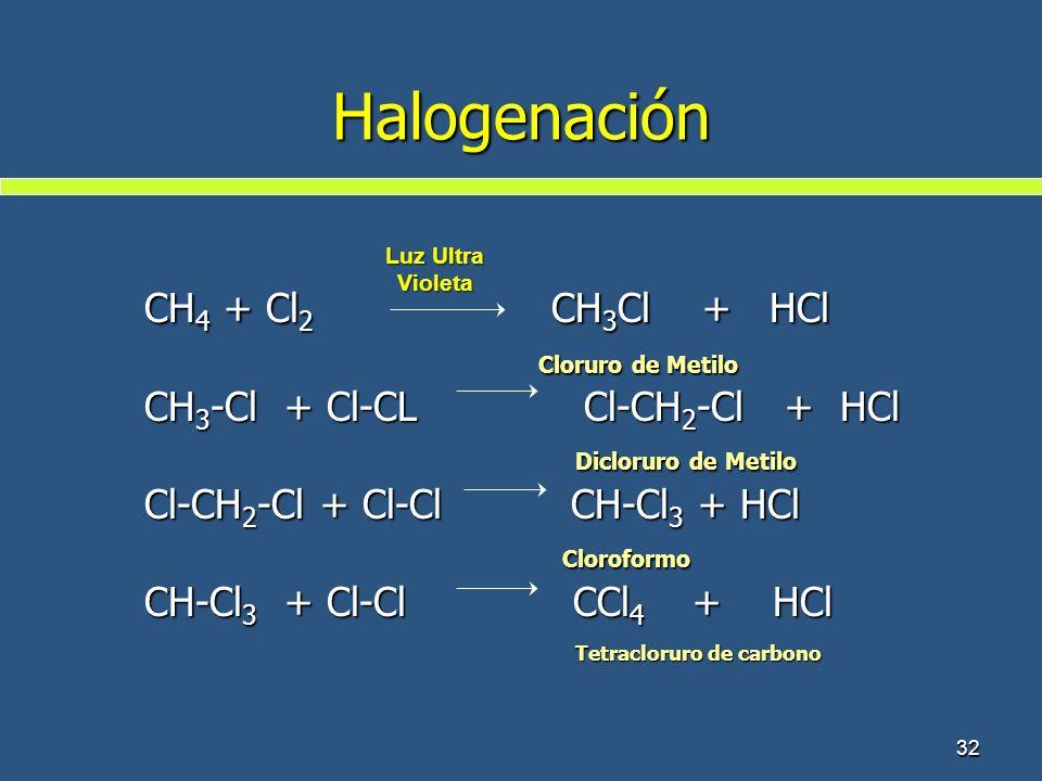 Halogenación CH4 + Cl2 CH3Cl + HCl Cloruro de Metilo