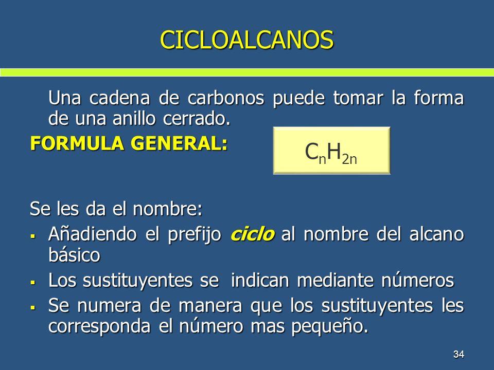 CICLOALCANOS CnH2n FORMULA GENERAL: Se les da el nombre:
