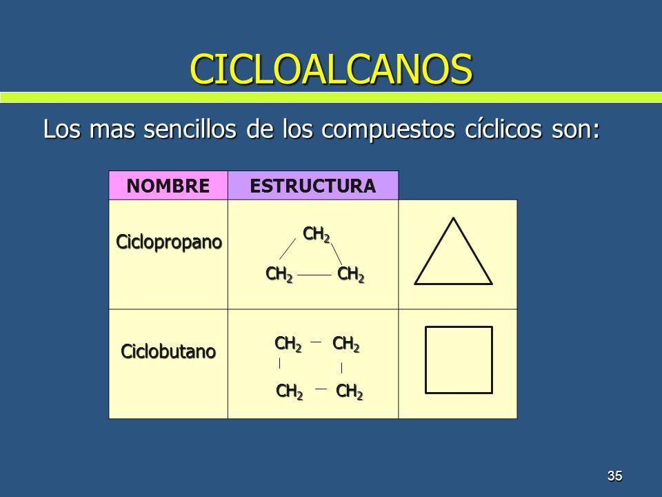 CICLOALCANOS Los mas sencillos de los compuestos cíclicos son: NOMBRE