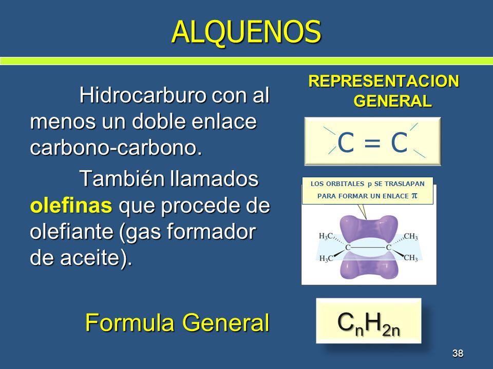 ALQUENOS C = C Formula General CnH2n