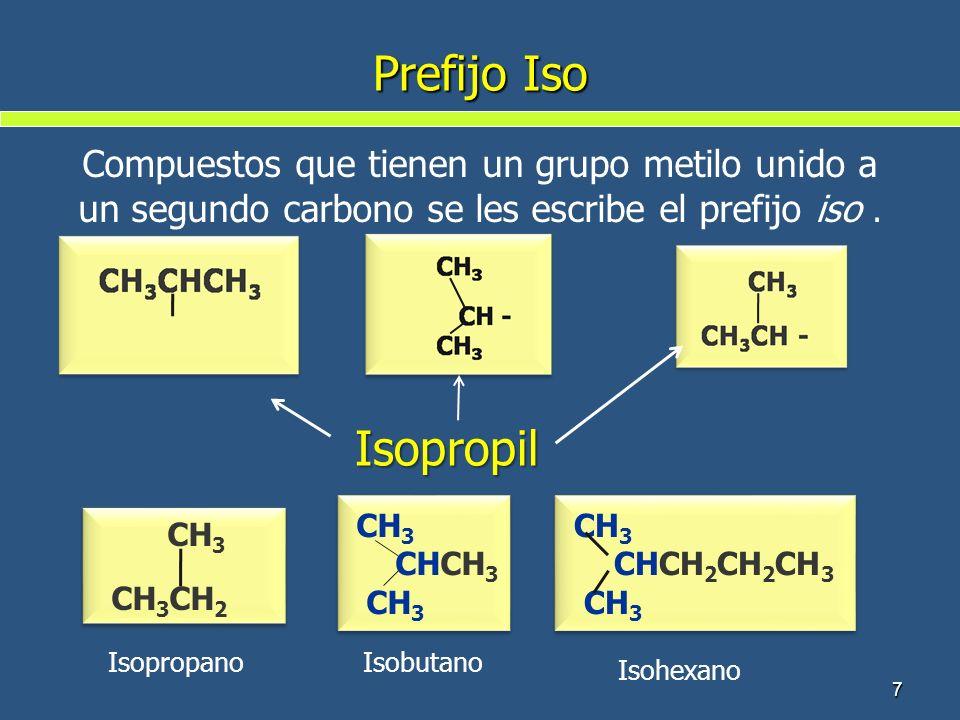 Prefijo Iso Compuestos que tienen un grupo metilo unido a un segundo carbono se les escribe el prefijo iso .