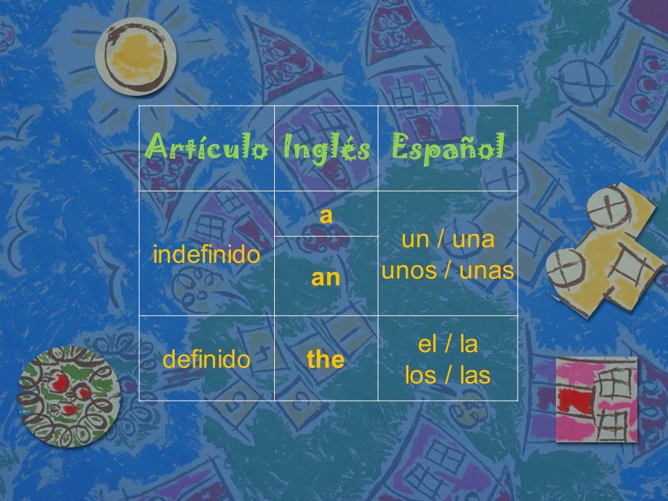 Artículo Inglés Español