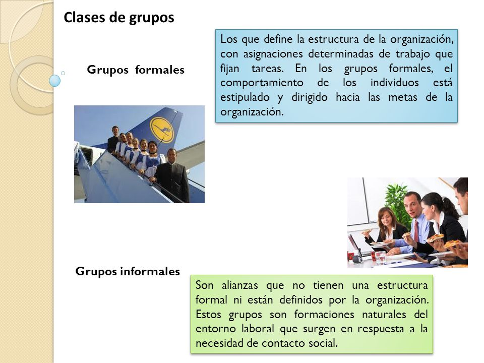 Clases de grupos