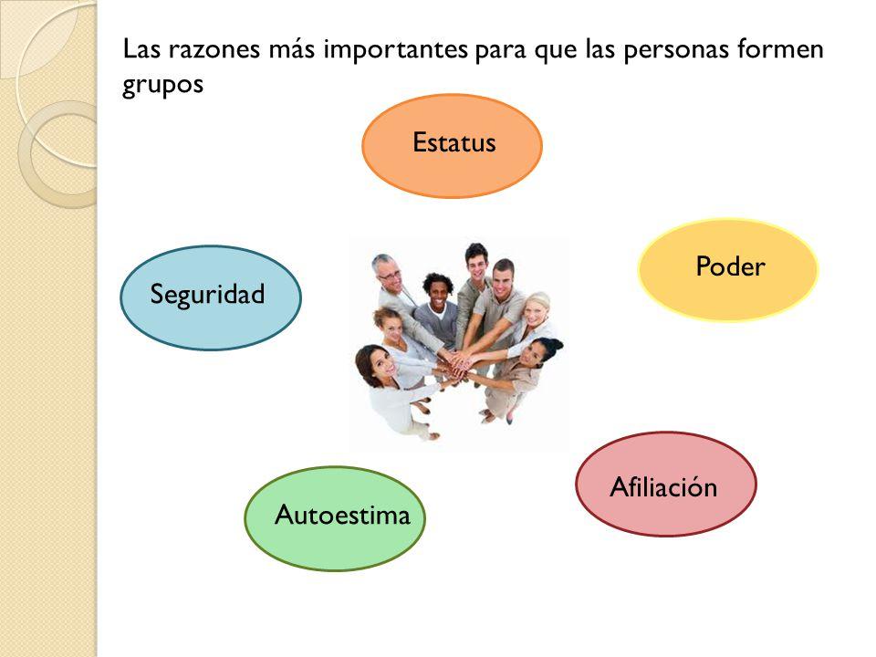 Las razones más importantes para que las personas formen grupos