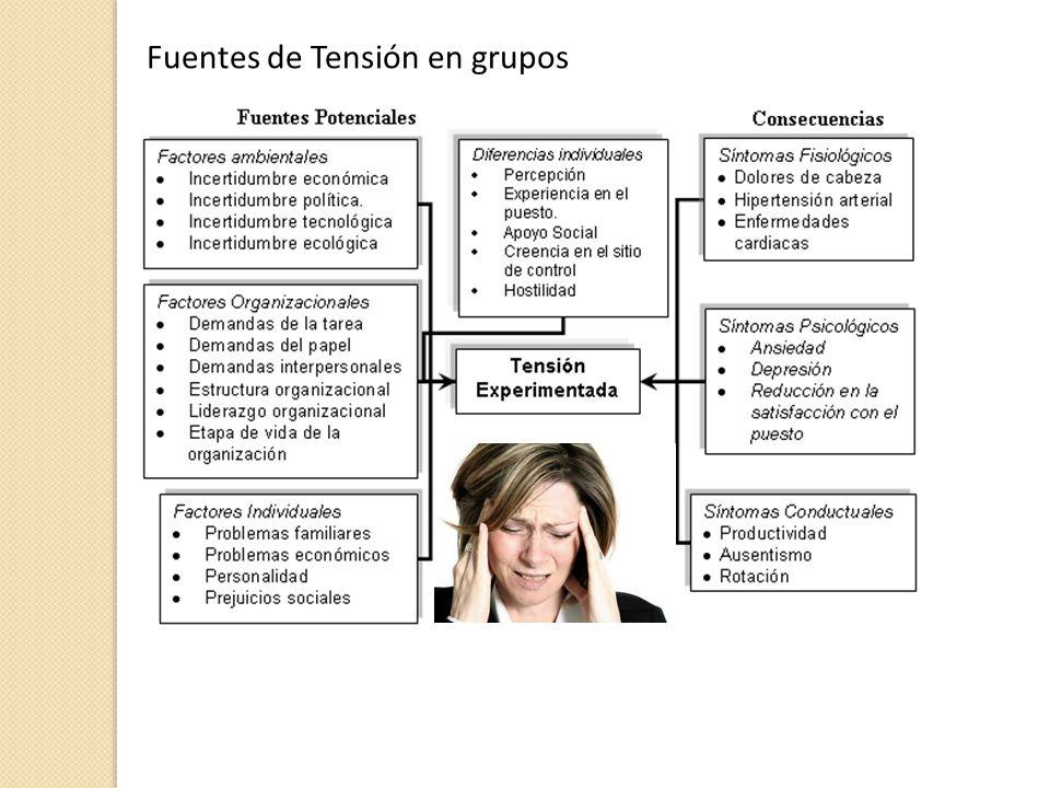 Fuentes de Tensión en grupos