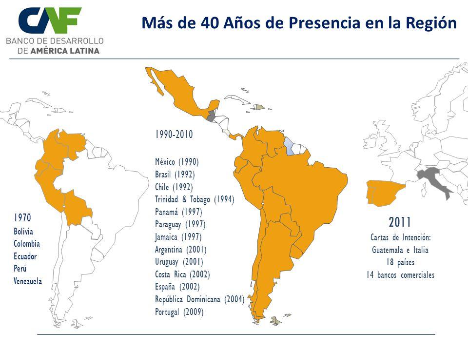 Más de 40 Años de Presencia en la Región