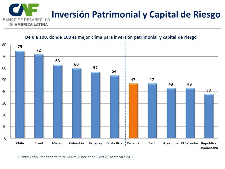 Inversión Patrimonial y Capital de Riesgo