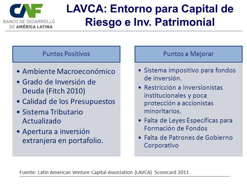 LAVCA: Entorno para Capital de Riesgo e Inv. Patrimonial